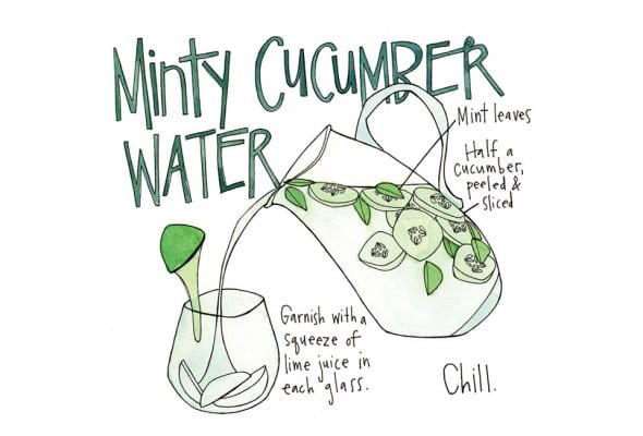Minty Cucumber Water