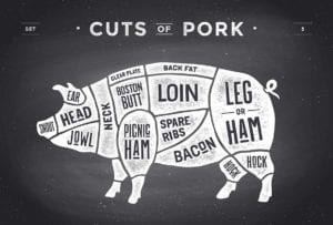 Butcher's Pork Chart