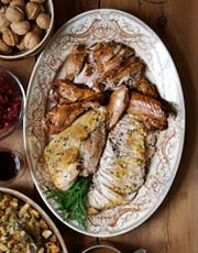 Roasted and Braised Turkey